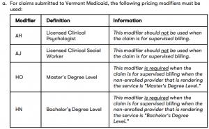 Medicaid Vermont